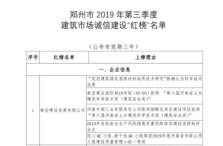 """公司再次荣获建筑市场诚信建设 """"红榜""""荣誉称号"""